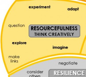 resourcefullness